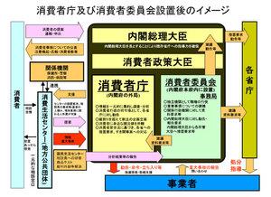 6.消費者庁の「6つの原則」と指定石材店制度