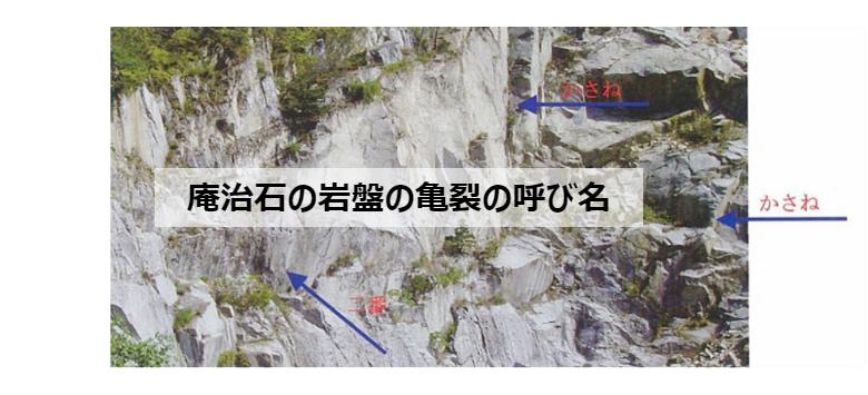 庵治石の岩盤の亀裂の呼び名