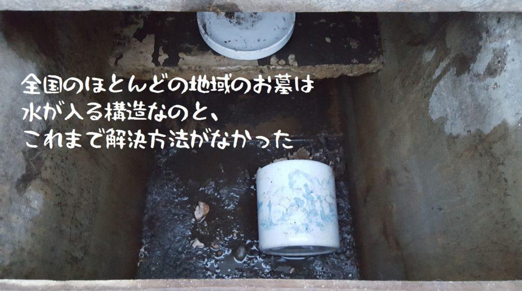 全国のほとんどの地域のお墓は水が入る構造なのと、これまで解決方法がなかった