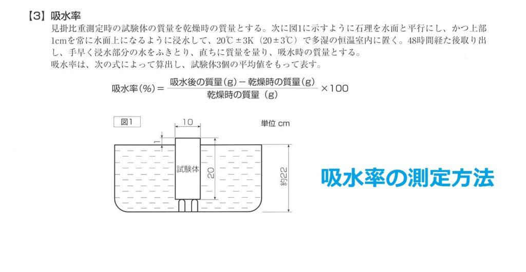 吸水率の測定方法