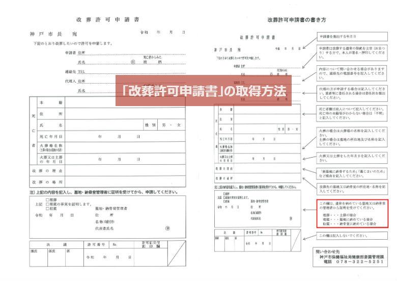 「改葬許可申請書」の取得方法