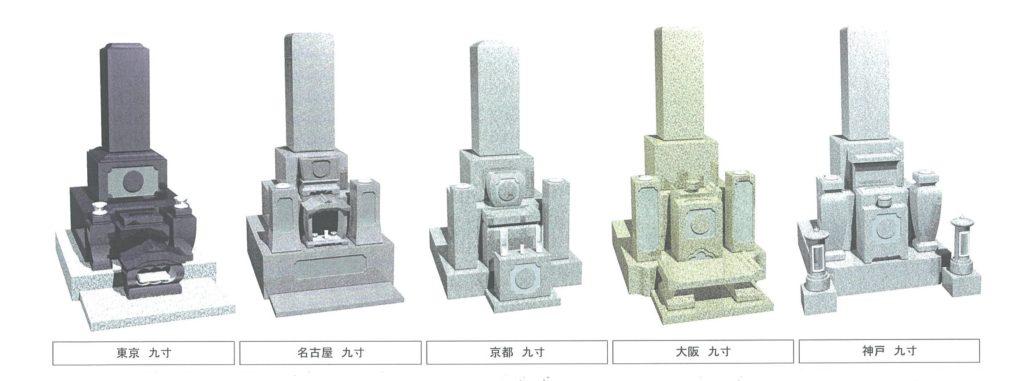 「神戸型」を含むほとんどの地域の墓石は納骨室に水が入ってしまう構造です