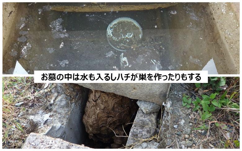 ほとんどの墓石は納骨室に水が入ってしまう構造