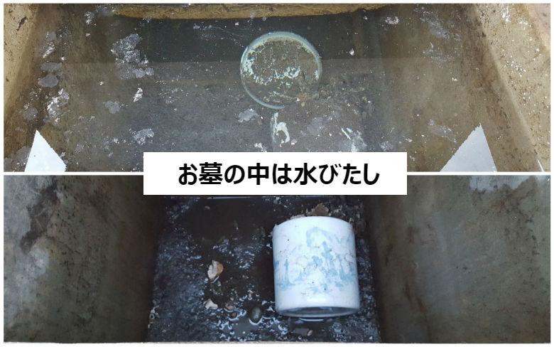 消費者だけが知らない!お墓のカロート(納骨室)の中に水が入るという事実