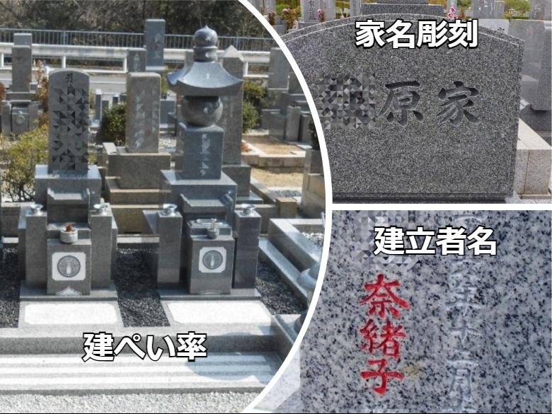 神戸市立墓園の施工規定